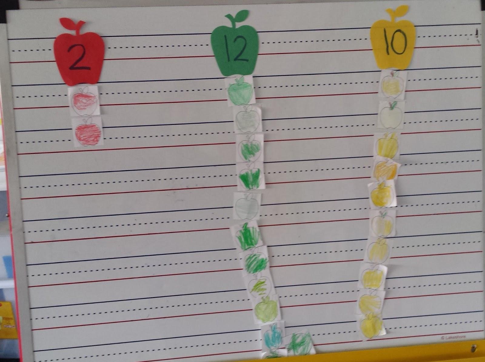 Colors And Kindergarten Apples