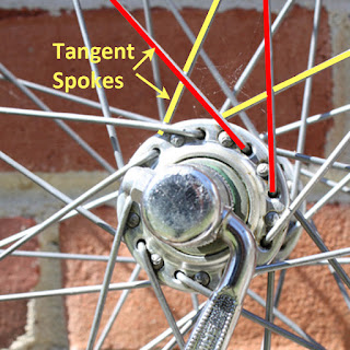 Bicycle hub and spokes in front of brick wall
