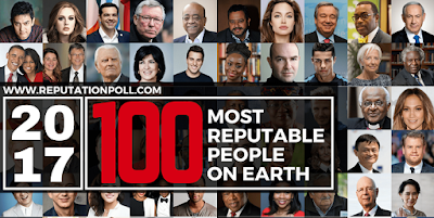 2017 Most Reputable People on Earth