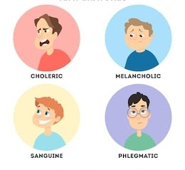 Animated pictures of the four temperaments
