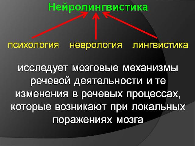 нейролингвистика русский язык