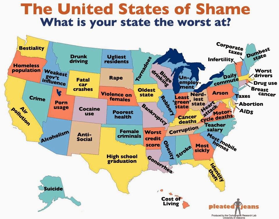 The U.S. of Shame