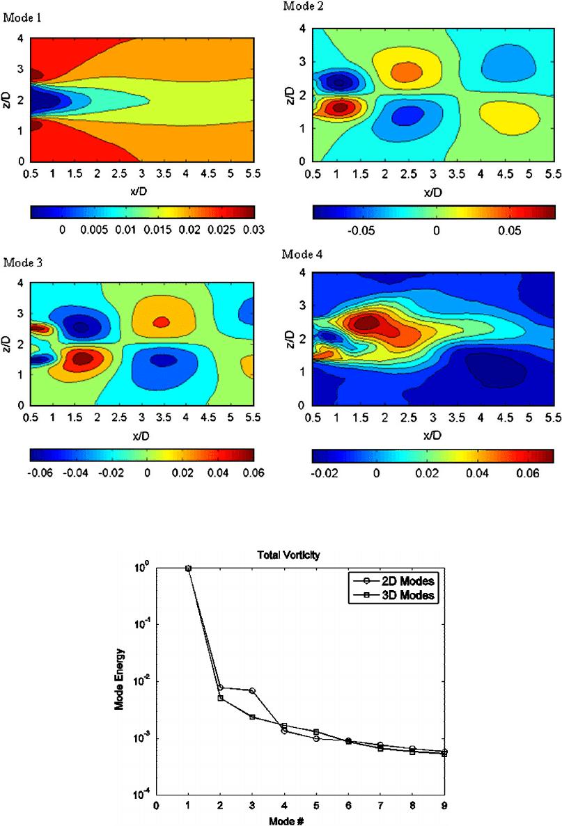 Units & Dimensions : Dimensional Analysis