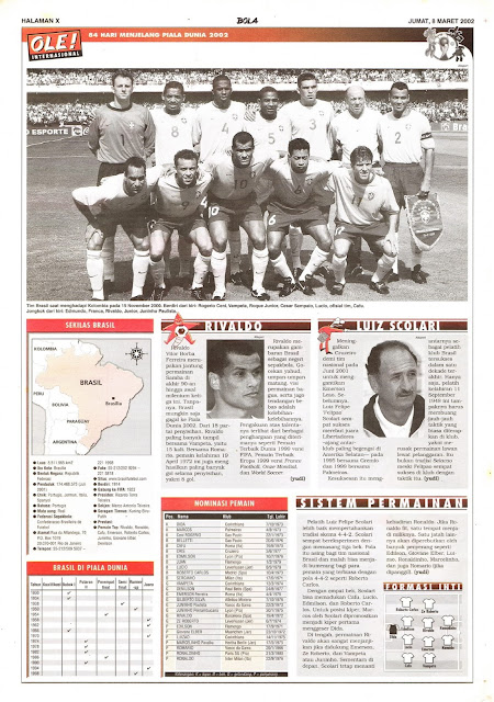 ROAD TO WORLD CUP 2002 BRASIL TEAM PROFILE