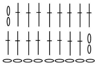 Cómo leer un patrón a crochet - Ahuyama Crochet