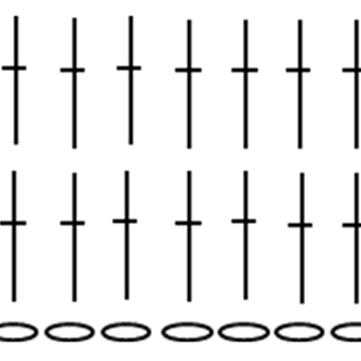 Cómo se lee un patrón de Crochet - Parte 1