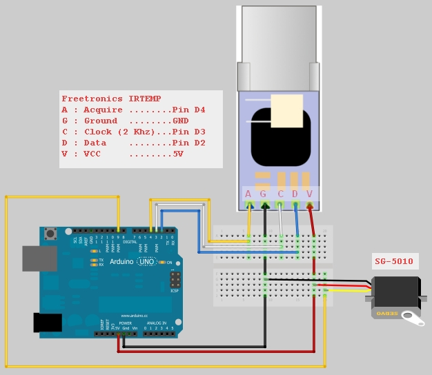Arduino Basics: Analog IR Temperature gauge