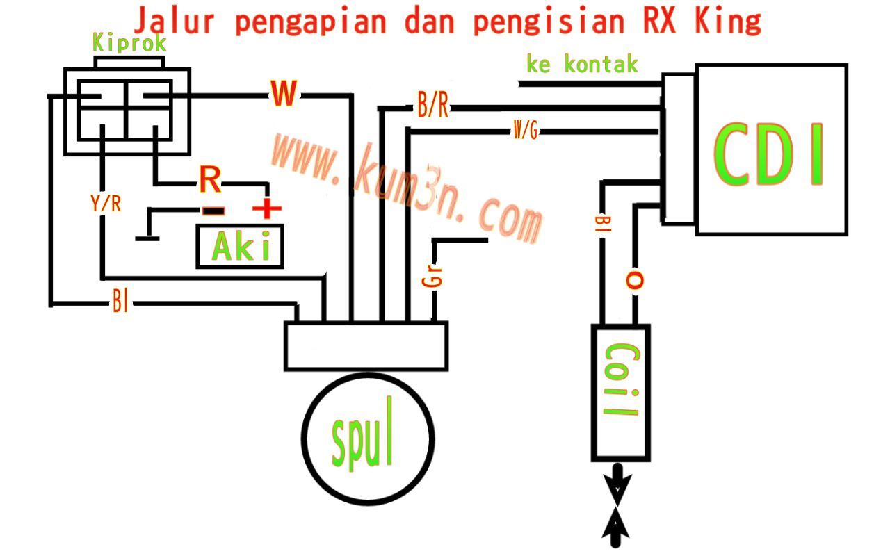 Warna Kabel Saklar Kiri Rx King