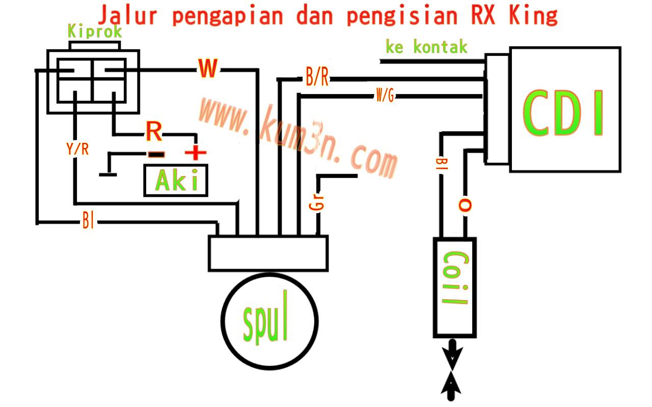 Skema Wiring Diagram Rx King