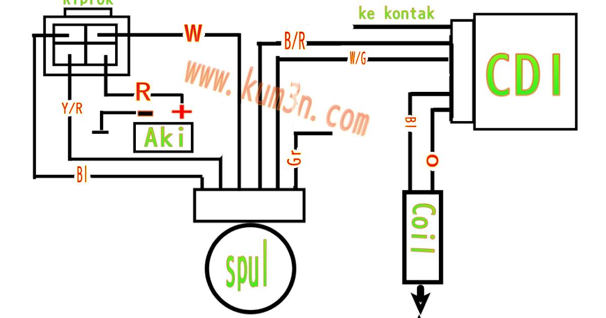 Wiring Diagram Motor Rx King