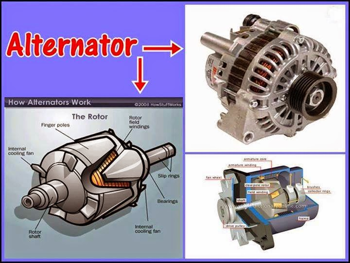 1001803_603565032997261_1821661198_n  Phase Ac Alternator Wiring Diagram on 3 wire alternator diagram, current transformer wiring diagram, alternator charging system diagram, 3 phase motor electrical schematics, 3 phase starter diagram, 3 phase ac generator animation, 208 volt single phase wiring diagram, 3 phase coil diagram, 3 phase heater diagram, 3 phase ac generator diagram, 3 phase 4 wire plug diagram, single phase motor starter wiring diagram, 3 phase electric generators, ac generator wiring diagram, star delta wiring diagram,