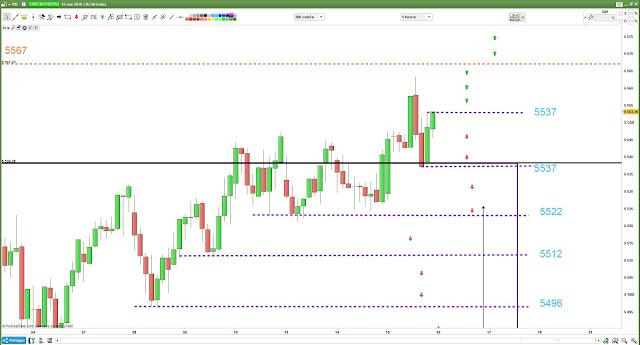 Plan de trade 16/05/18 cac40 16/05/18