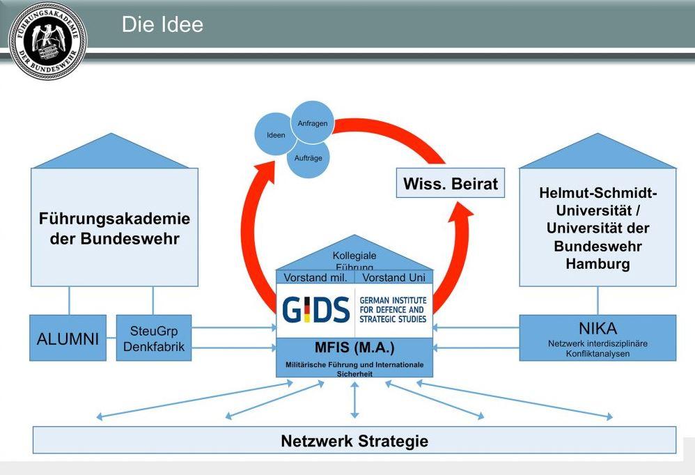 defence and strategic studies pdf