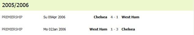 chelsea vs west ham 2005/2006