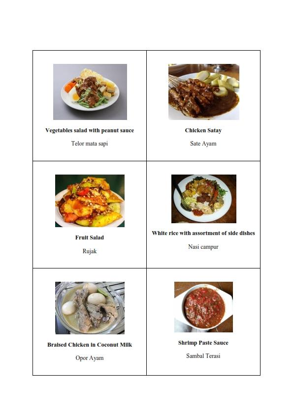 Komik Komputer Informasi 30 Nama Makanan Indonesia Dalam Bahasa