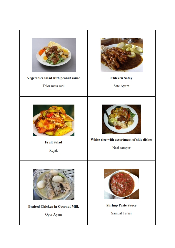 Nama Nama Makanan Dan Minuman Dalam Bahasa Inggris : makanan, minuman, dalam, bahasa, inggris, Masakan, Indonesia, Dalam, Bahasa, Inggris