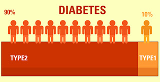 diabetes-type-1-and-2-differences.jpg