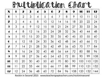 Influential image inside multiplication chart free printable