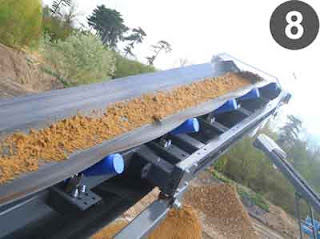 Conveyor of Automated Mining