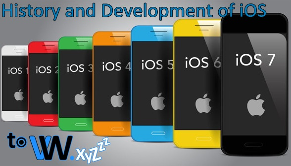 Iphone Operating System iOs, Development of Iphone Operating Systems iOs, History of Iphone Operating Systems iOs, Types of Iphone Operating Systems iOs, Information Version of Iphone Operating Systems iOs, Types of Versions of Iphone Operating Systems iOs, Development of Iphone Operating Systems iOs, Development Information and History IOs Iphone Operating Systems, Regarding iOs Iphone Operating Systems, Understanding IOs Iphone Operating Systems, Explanation of Iphone iOs Operating Systems, Development of the Latest iPhone Operating Systems Complete iOs, Detailed Information Iphone iOs Operating Systems, Development of Iphone iOs Operating Systems from First to Latest Versions, Information Regarding Iphone Operating Systems iOs, Knowing Iphone Operating Systems iOs, Detailed Info on Iphone Operating Systems iOs.