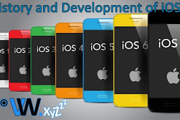 History Operating System iOS all Version Complete