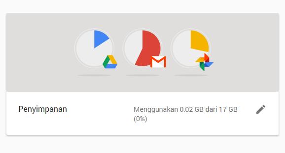 penyimpanan+google.png (578×312)