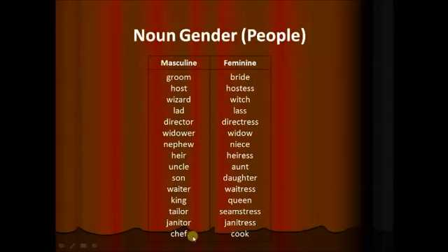 All about English: Gender Of Nouns