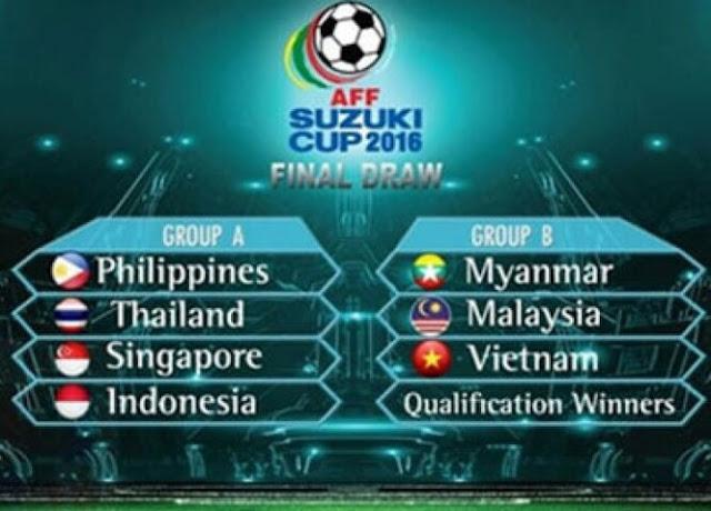 Keputusan Perlawanan Malaysia VS Kemboja Dan Video Jaringan