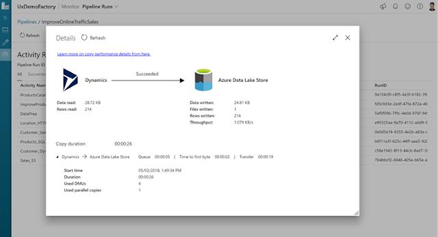 Azure Tutorials and Materials, Azure Guides, Azure Learning, Azure Certifications, Azure Data Factory