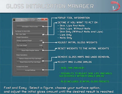 Iray Smart Converter and Advanced Skin Managers for Genesis 3