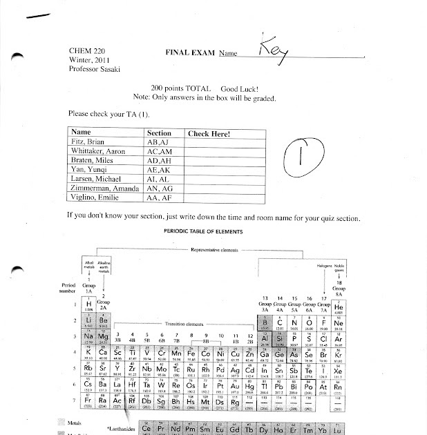 Chem 220: Practice Final Exam 2011 Answers