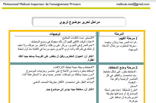 منهجية تحرير نص تربوي.pdf