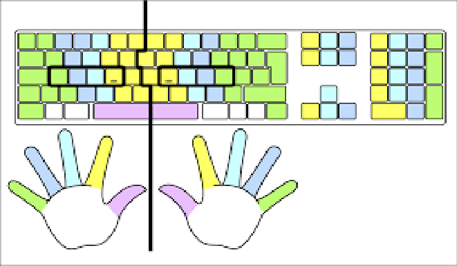 Software for Typing