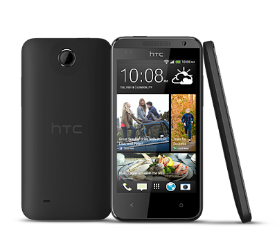 HTC Desire 300 Specifications - Inetversal