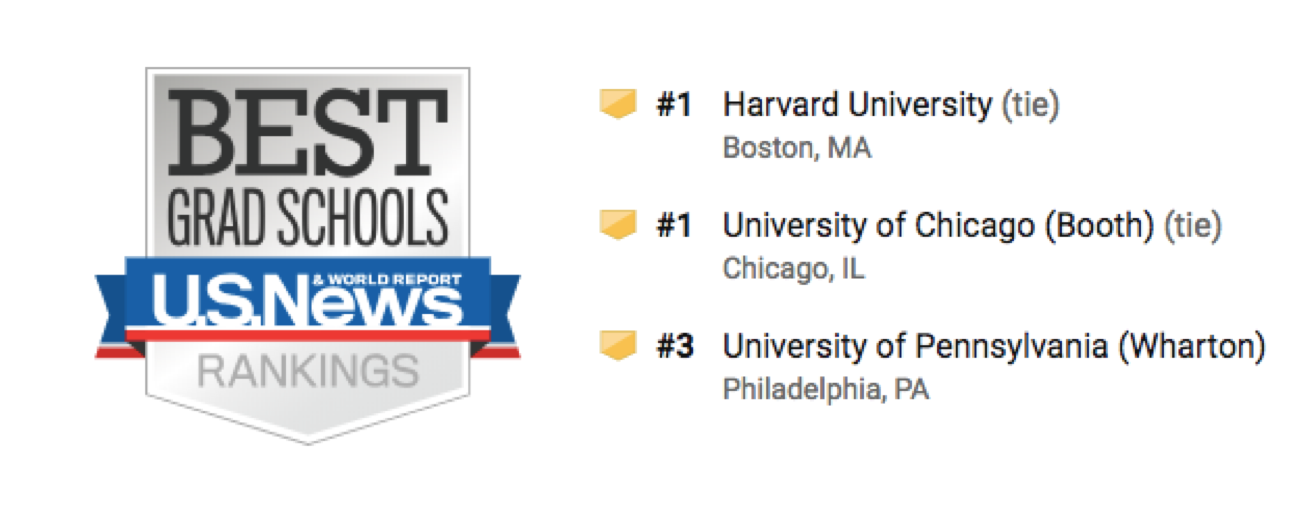 A2GMAT Consultant: 2019 USNEWS MBA Ranking