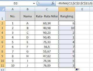 Menentukan Ranking Kelas Dengan Ms Excel