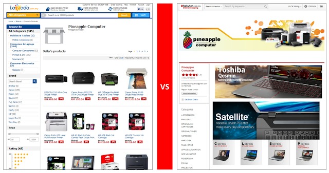 Comparison between virtual store in Lazada and Rakuten