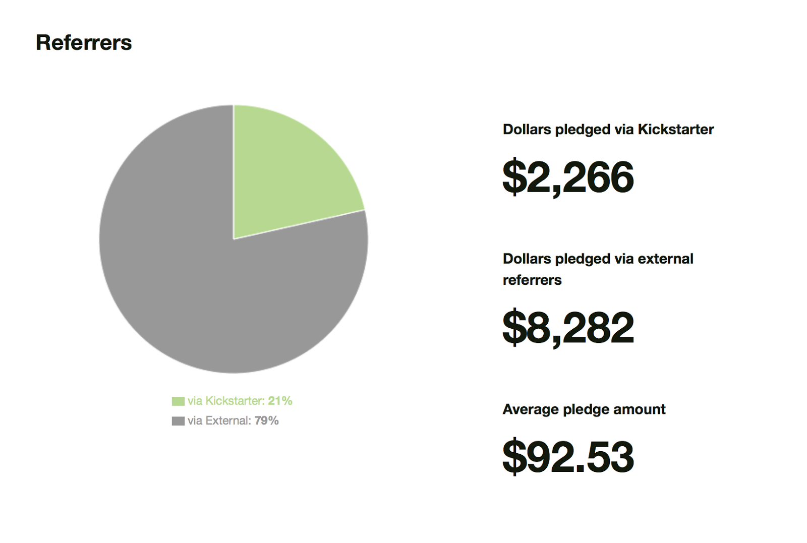 Quick Key Kickstarter Campaign Hits $10,000 in first