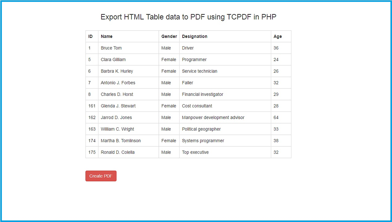 How to Generate Dynamic PDF File using TCPDF in PHP | Webslesson