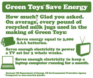Earth Faerie Momma: Green Toys Review {Sponsor Spotlight