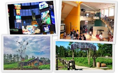 Bandung, One Stop Travel Places wisata edukasi dan theme park