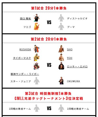 NJPW PRESENTS CMLL FANTASTICA MANIA 2018 1月22日 試合結果