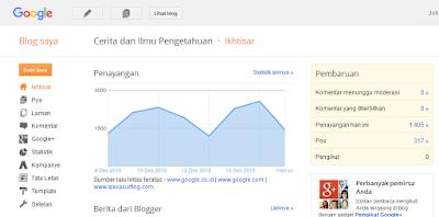memposting di blogger
