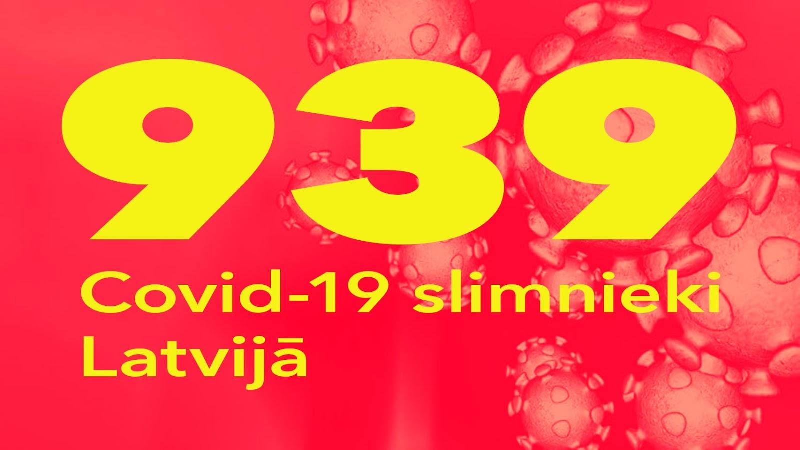 Koronavīrusa saslimušo skaits Latvijā 10.05.2020.