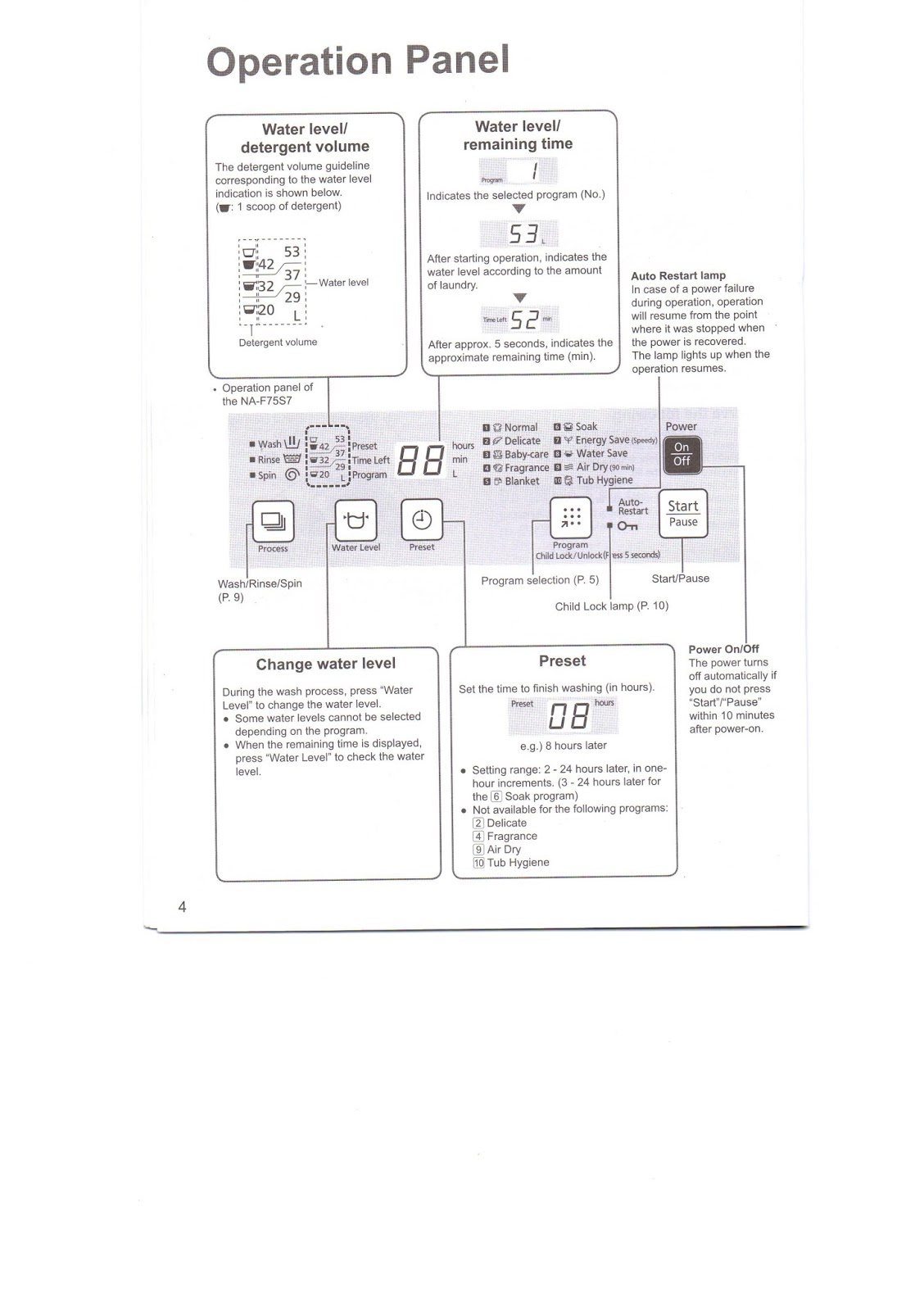 Healthy Living 123 Panasonic Washing Machine Na F75s7 Operating And Wiring Diagram Pdf Below Is Page 4