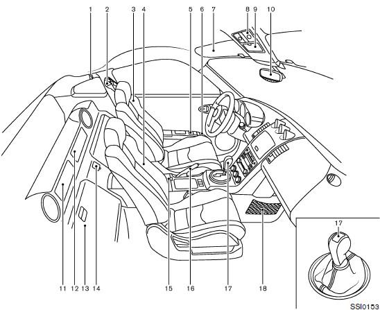 Nissan 350z Owners Manual 2006 Model