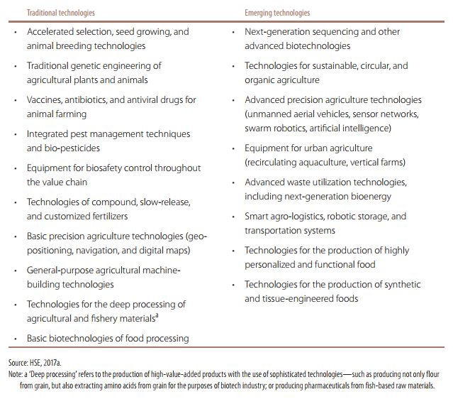 Table 1: Prospective S&T development areas for the agriculture and food sector