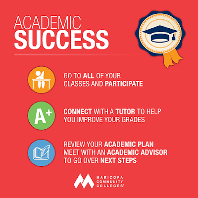 poster outlining academic success tips.  Text in blog.