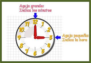 http://craeljalon.com/programas/hora/index.html