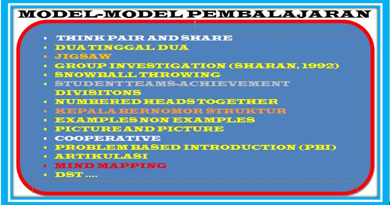Quot Model Pembelajaran Dan Langkah Langkahnya Quot Sd Negeri 1 Asemrudung